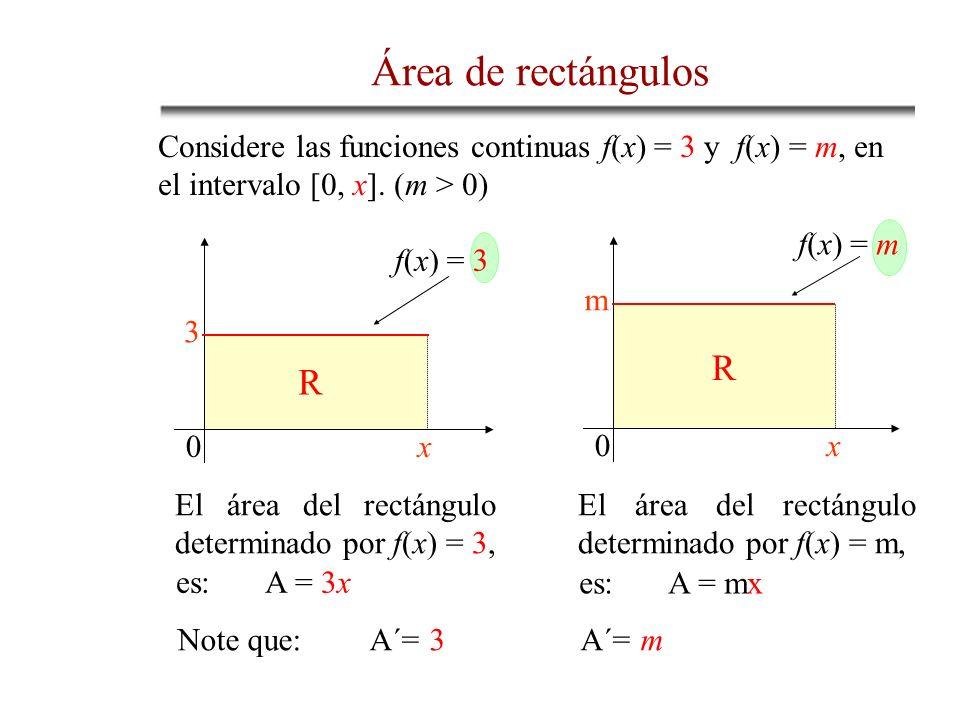 Área de rectángulosConsidere las funciones continuas f(x) = 3 y f(x) = m, en el intervalo [0, x]. (m > 0)